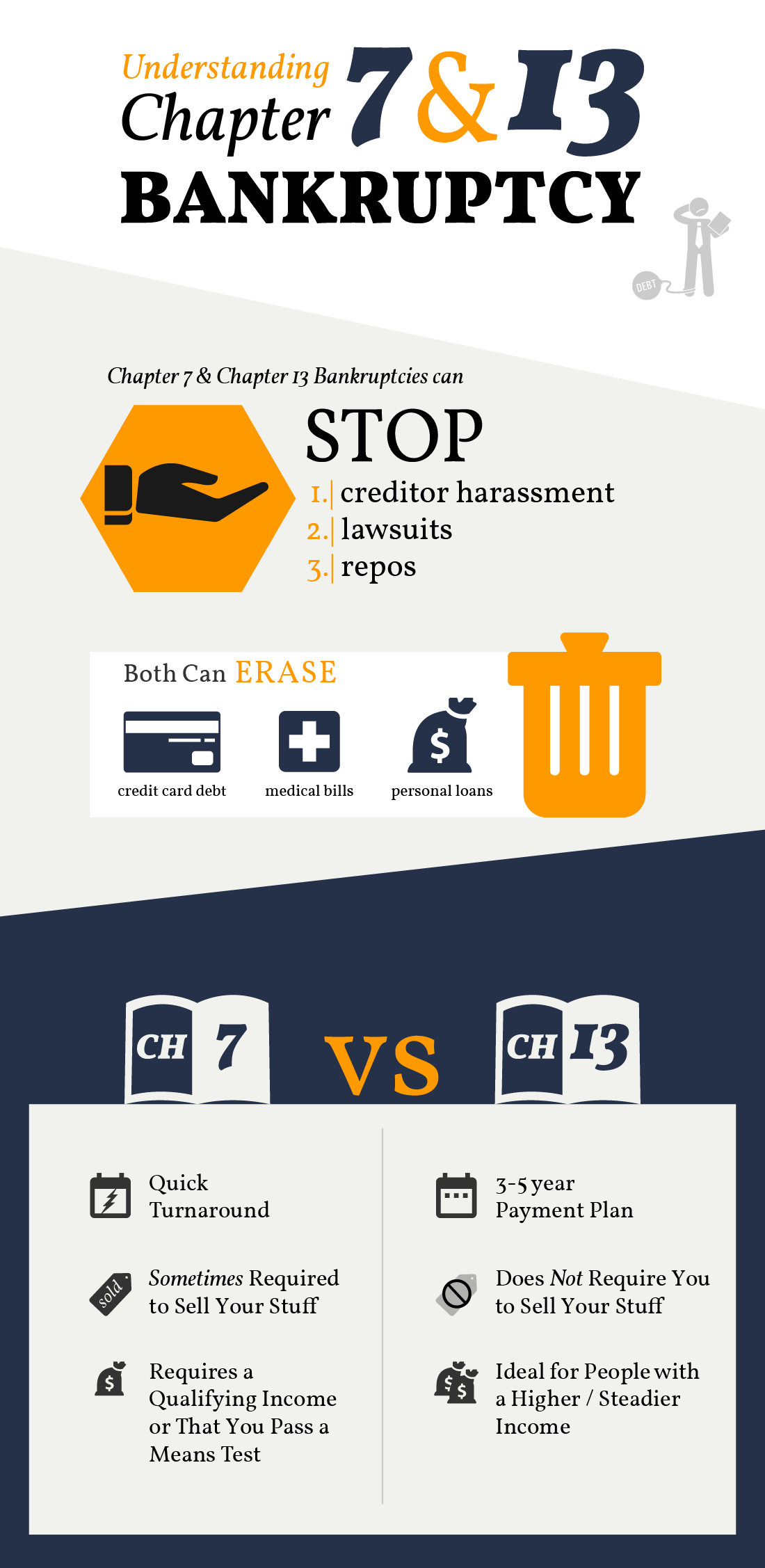Chapter 7 & 13 Bankruptcy Comparison Chart